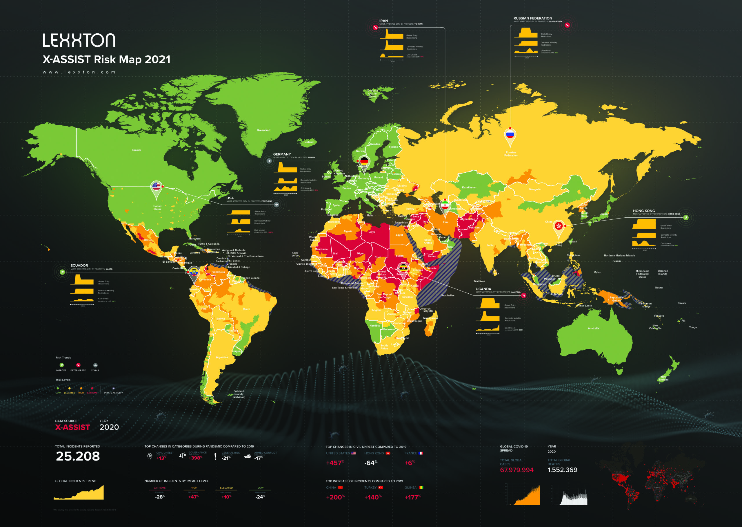 Global Risk Map 2021